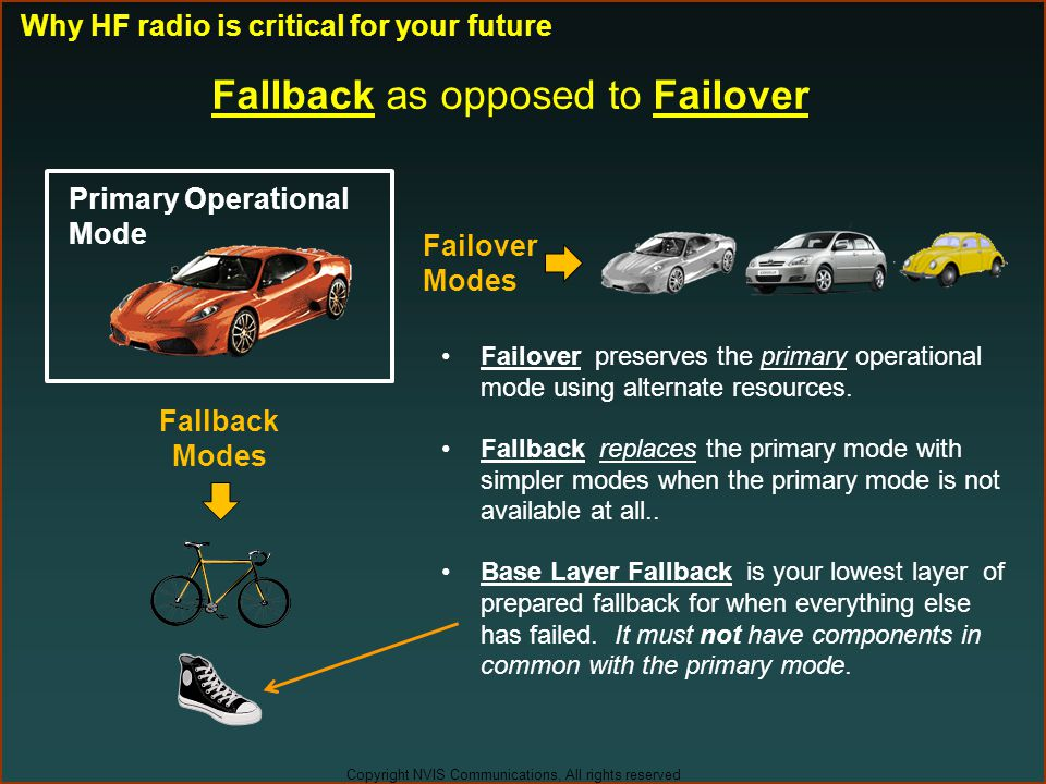 Fallback as opposed to Failover