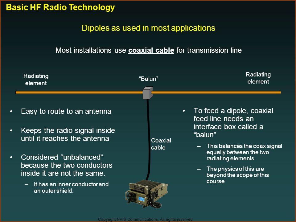 Basic HF Radio Technology