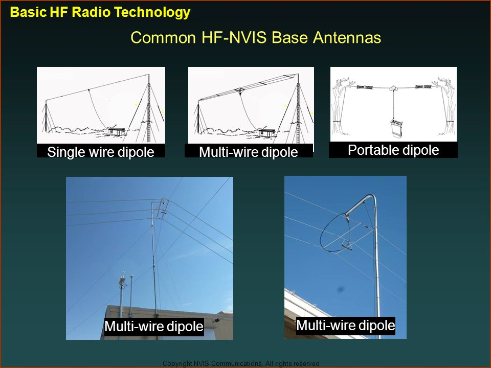 Common HF-NVIS Base Antennas