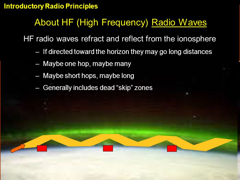 About HF (High Frequency) Radio Waves