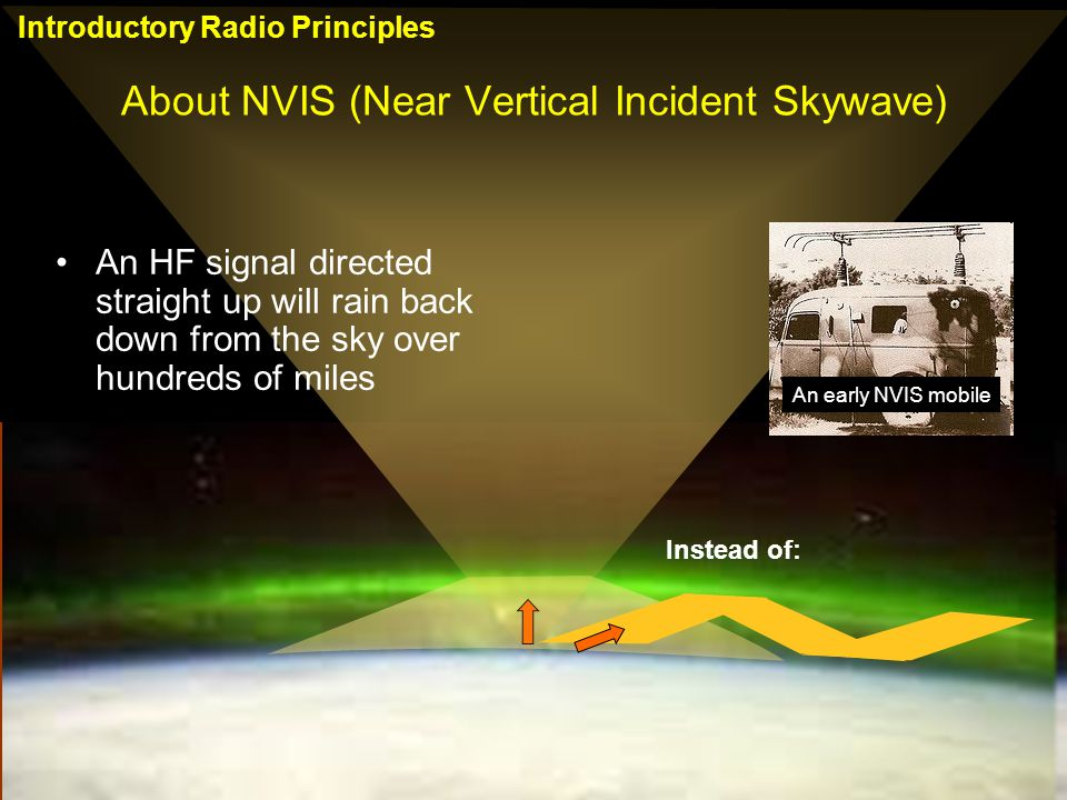 About NVIS (Near Vertical Incident Skywave)