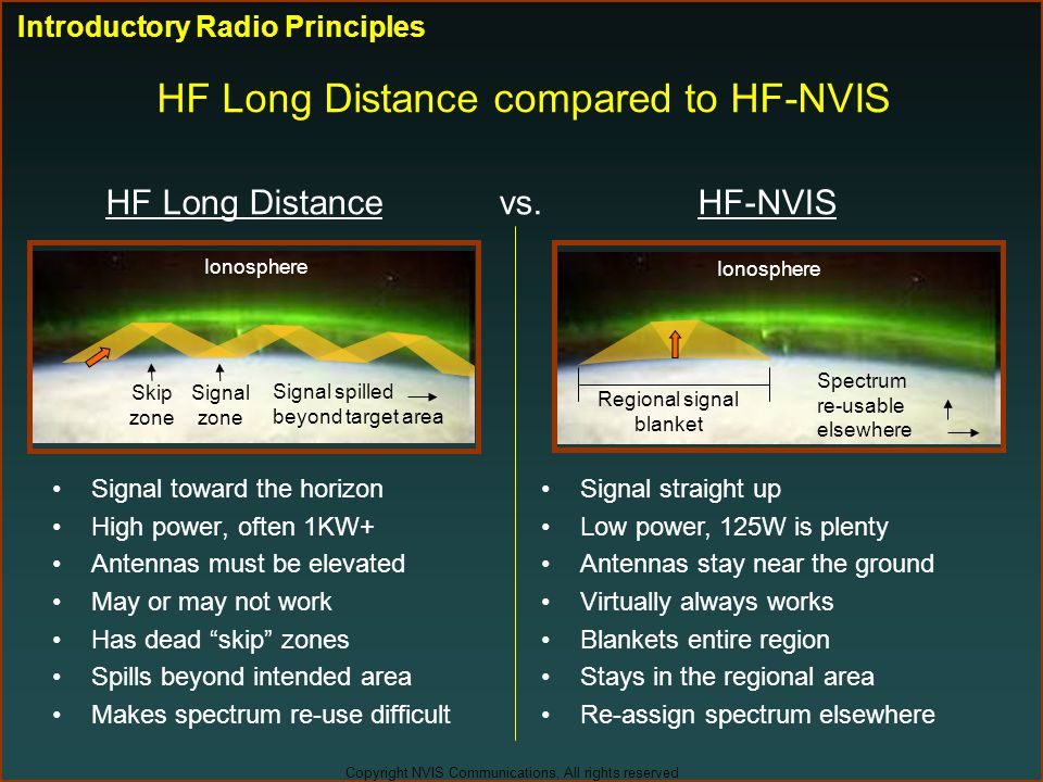HF Long Distance vs. HF-NVIS