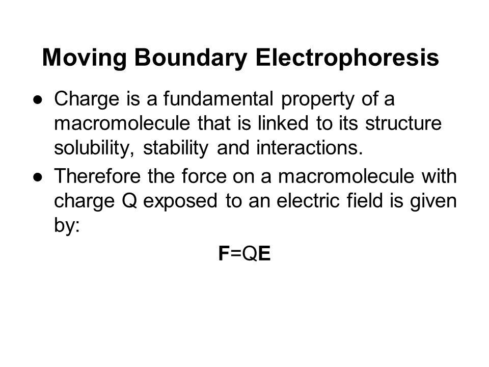 Moving Boundary Electrophoresis