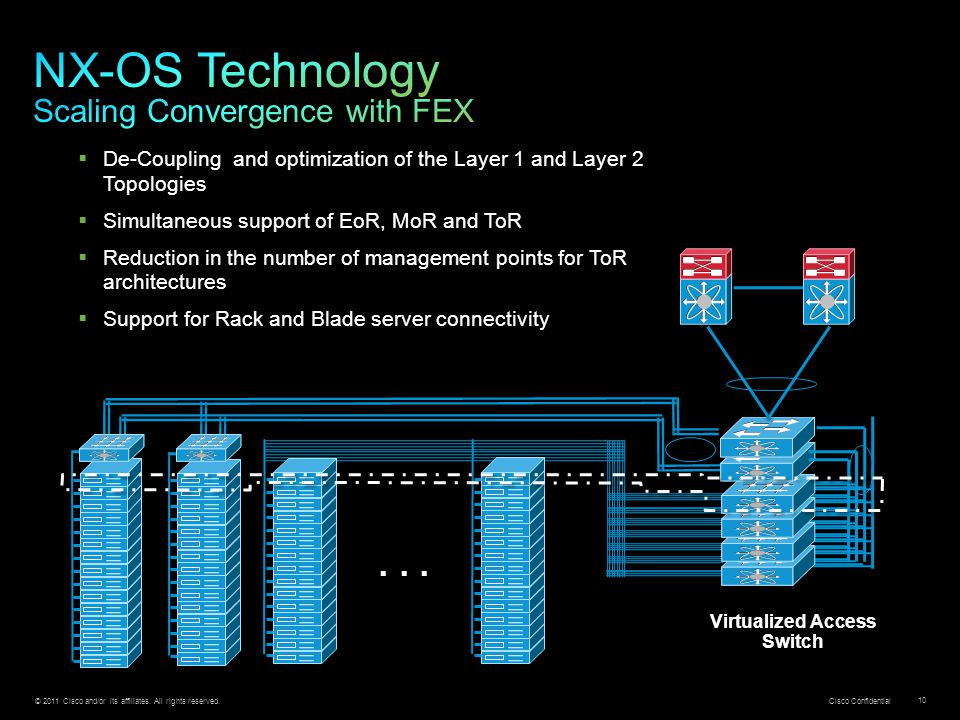 NX-OS Technology Scaling Convergence with FEX