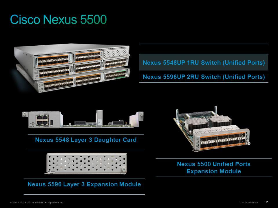 Nexus 5548UP 1RU Switch (Unified Ports)