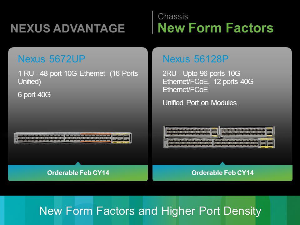 New Form Factors and Higher Port Density