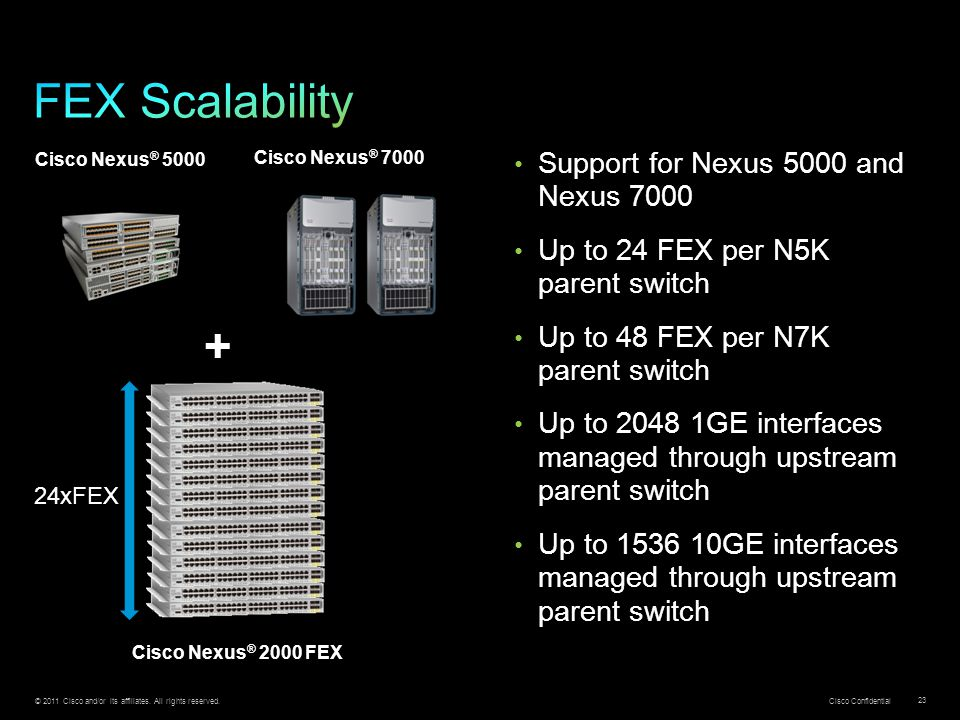 FEX Scalability + Support for Nexus 5000 and Nexus 7000