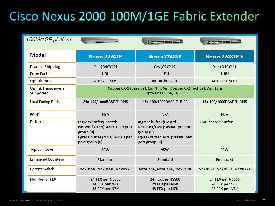 Cisco Nexus 2000 100M/1GE Fabric Extender