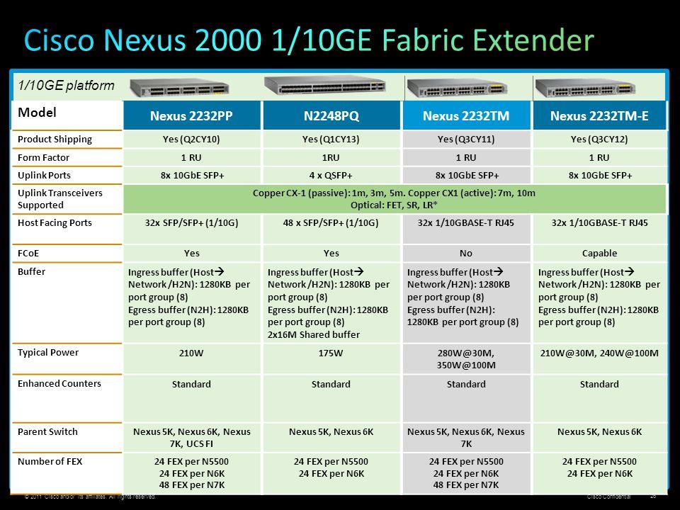 Cisco Nexus 2000 1/10GE Fabric Extender