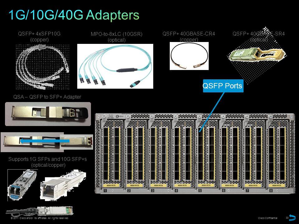 1G/10G/40G Adapters QSFP Ports QSFP+ 4xSFP10G (copper)