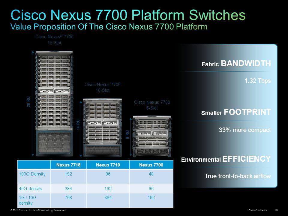 Cisco Nexus 7700 Platform Switches Value Proposition Of The Cisco Nexus 7700 Platform
