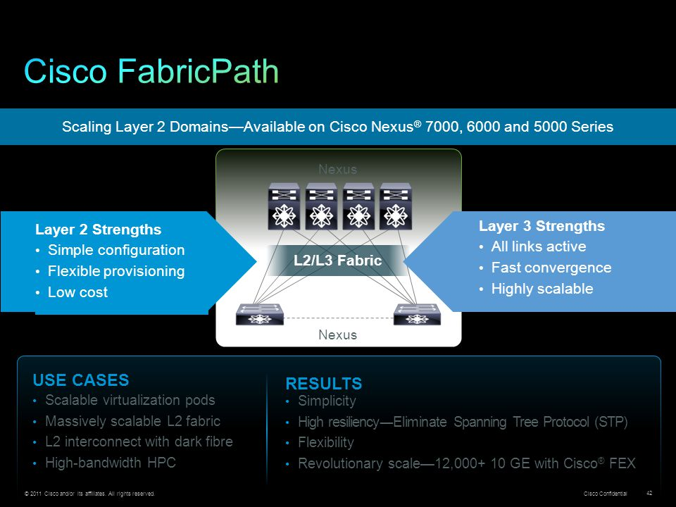 Cisco FabricPath USE CASES RESULTS
