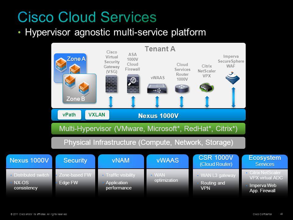 Cisco Virtual Security Gateway (VSG) Cloud Services Router 1000V