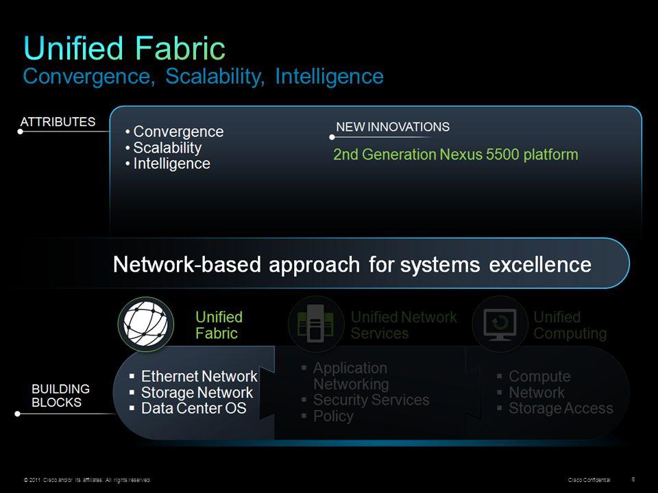 Unified Fabric Convergence, Scalability, Intelligence
