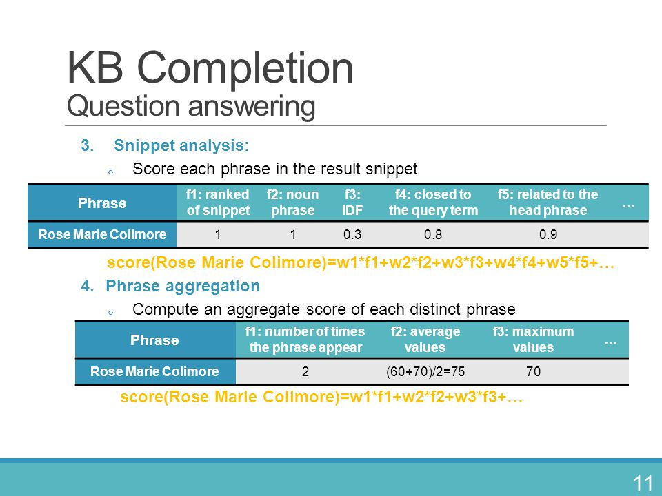 KB Completion Question answering