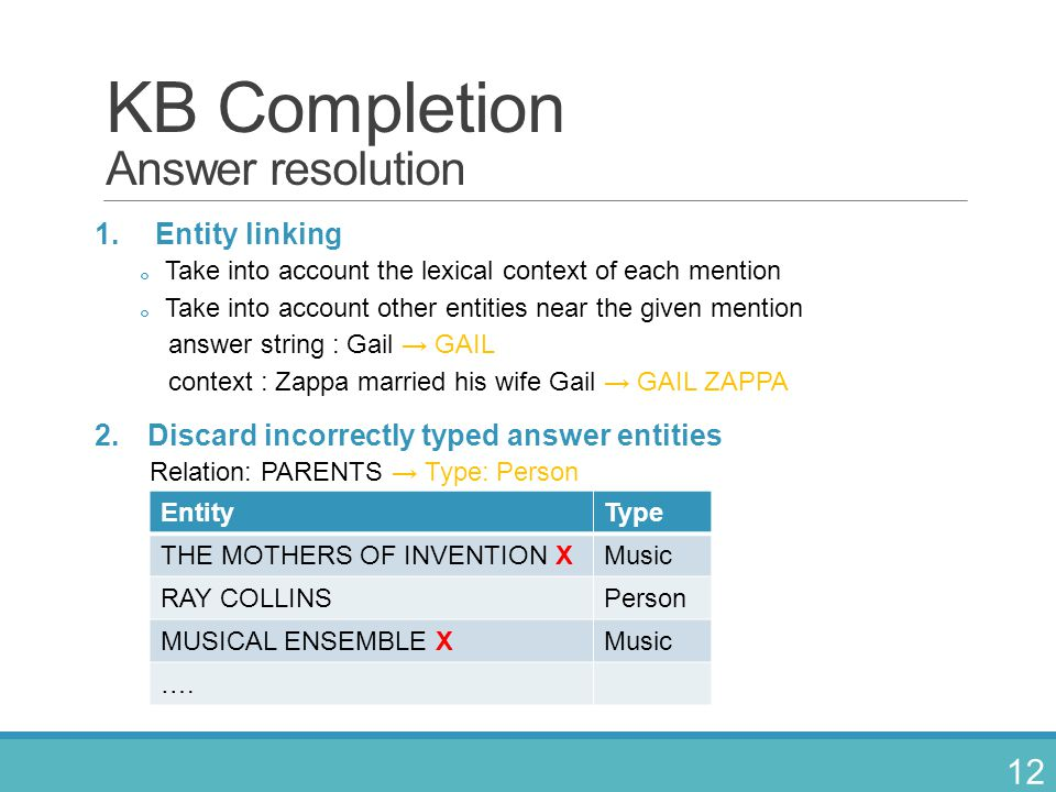 KB Completion Answer resolution