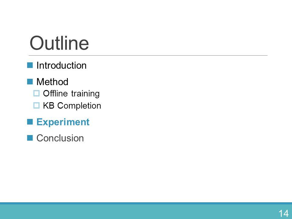 Outline Introduction Method Experiment Conclusion Offline training