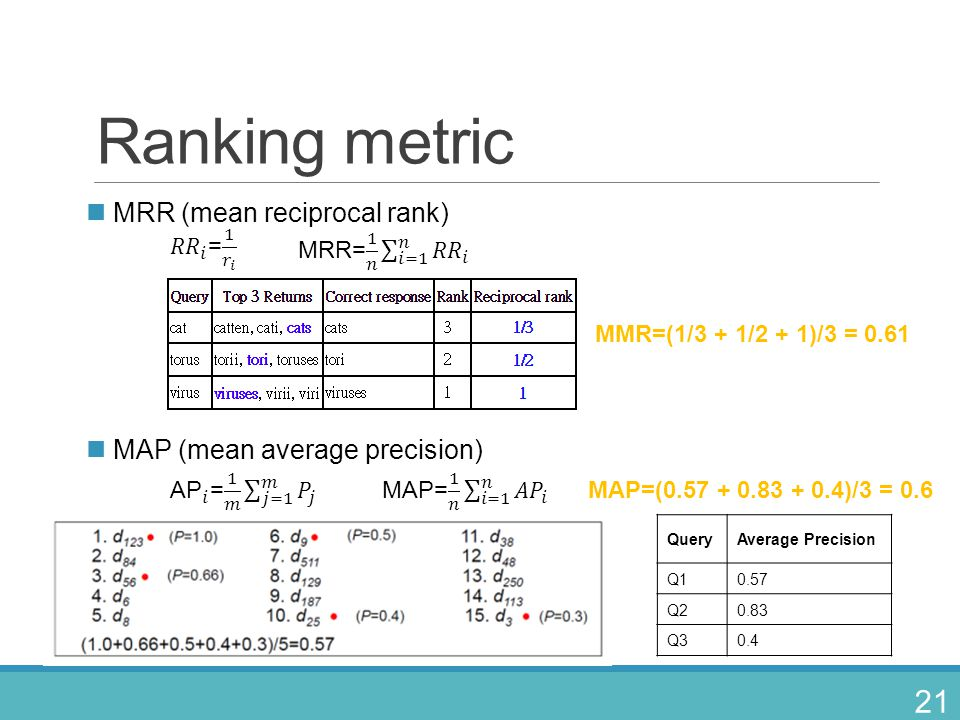 Ranking metric MRR (mean reciprocal rank) MAP (mean average precision)