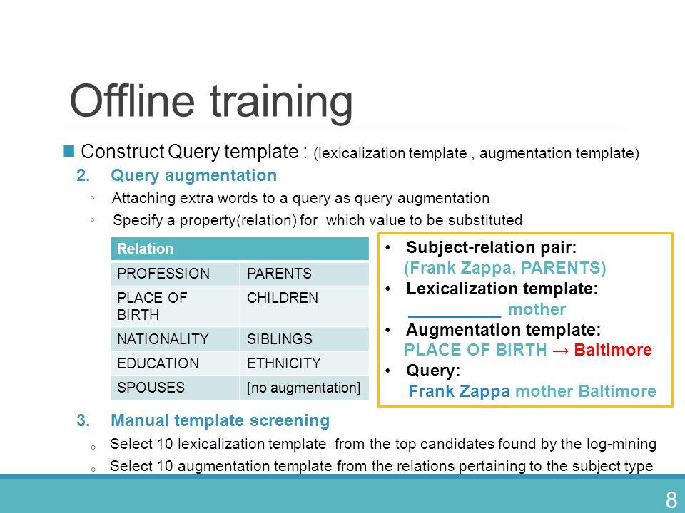 Offline training Construct Query template : (lexicalization template , augmentation template) Query augmentation.
