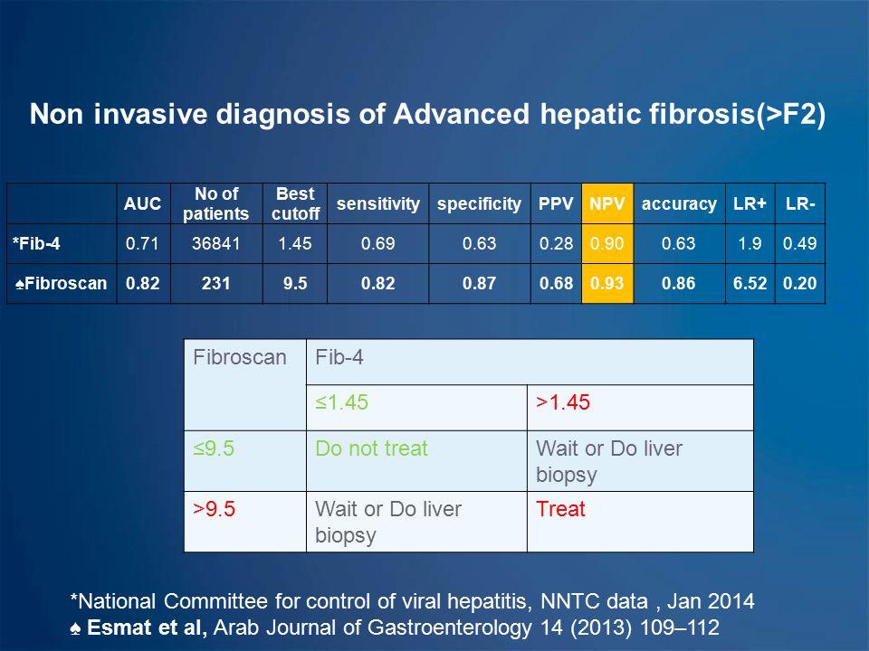 Non invasive diagnosis of Advanced hepatic fibrosis(>F2)