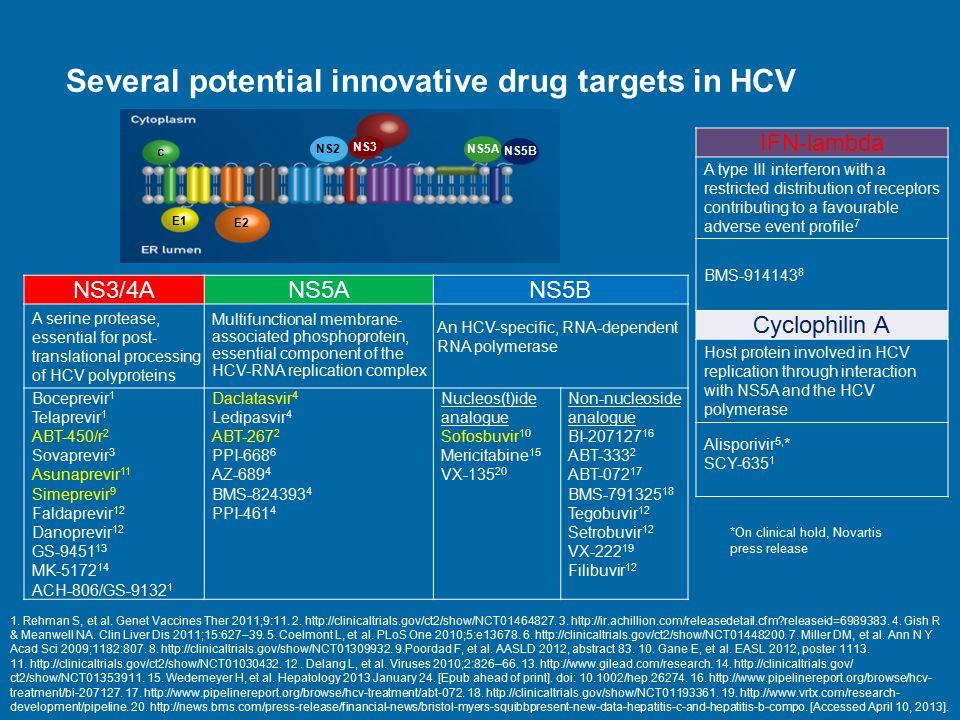 Several potential innovative drug targets in HCV
