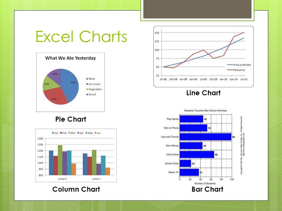 Excel Charts Line Chart Pie Chart Column Chart Bar Chart