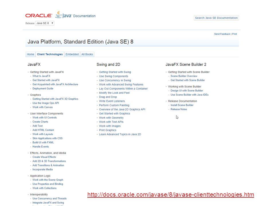 http://docs.oracle.com/javase/8/javase-clienttechnologies.htm