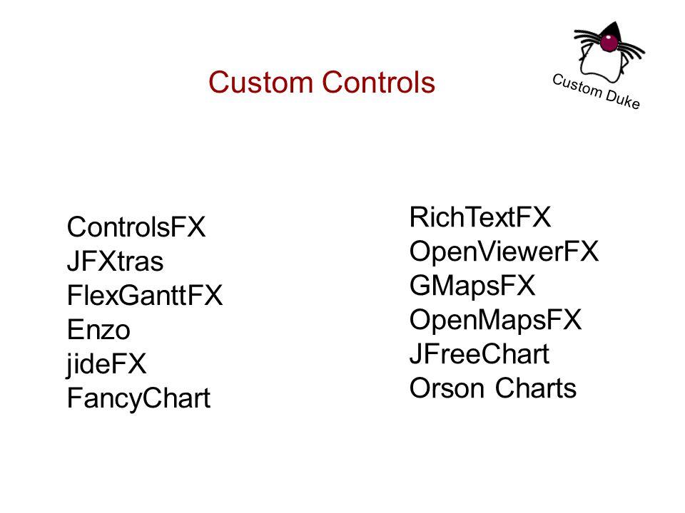 Custom Controls RichTextFX ControlsFX OpenViewerFX JFXtras GMapsFX