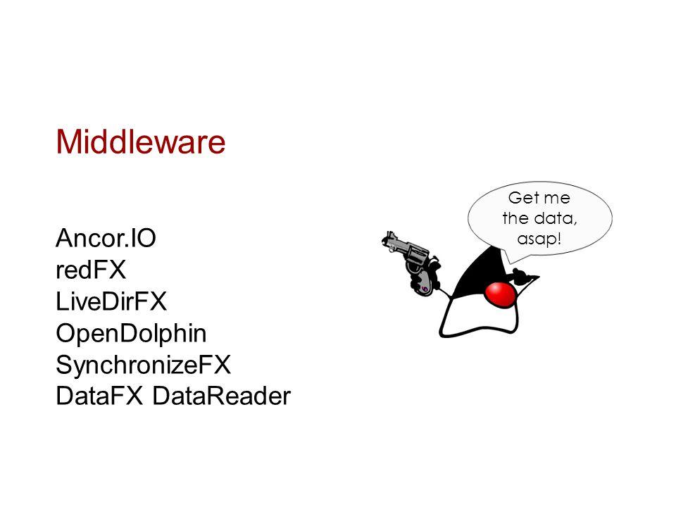 Middleware Ancor.IO redFX LiveDirFX OpenDolphin SynchronizeFX