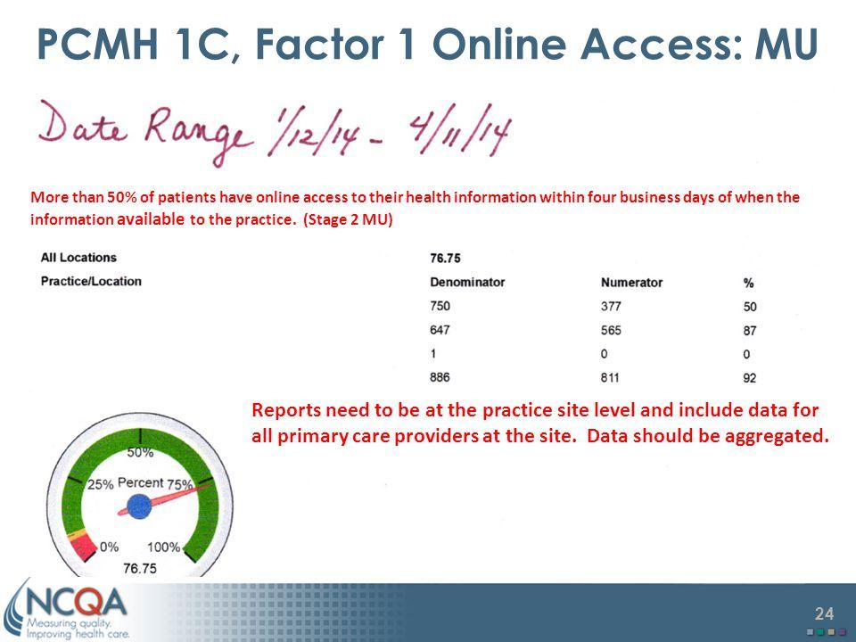 PCMH 1C, Factor 1 Online Access: MU