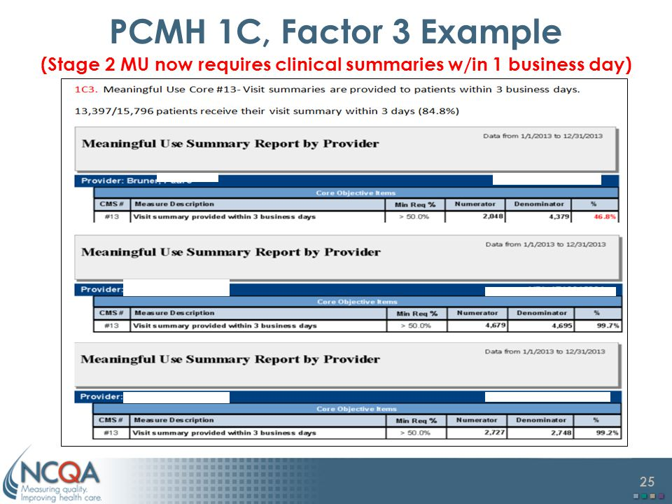 PCMH 1C, Factor 3 Example (Stage 2 MU now requires clinical summaries w/in 1 business day)