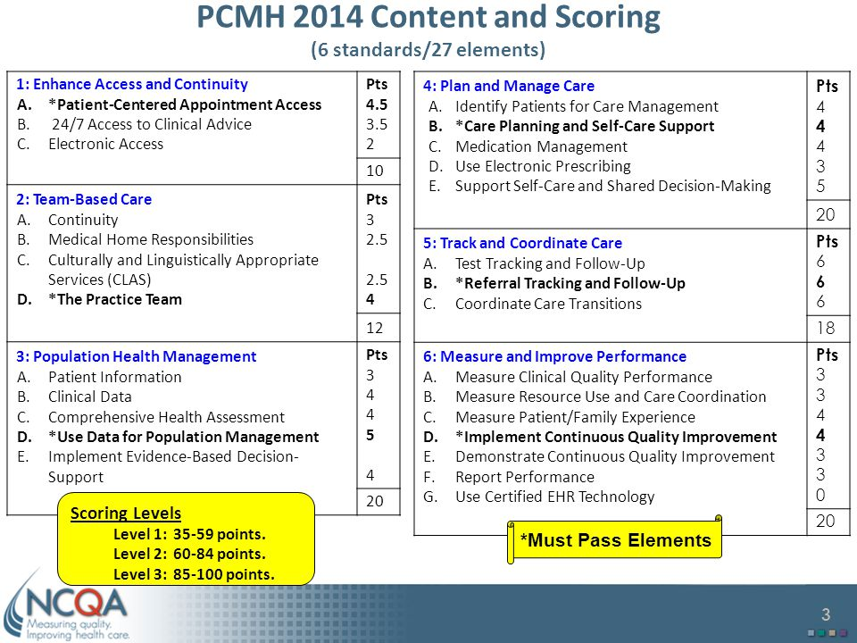 PCMH 2014 Content and Scoring (6 standards/27 elements)