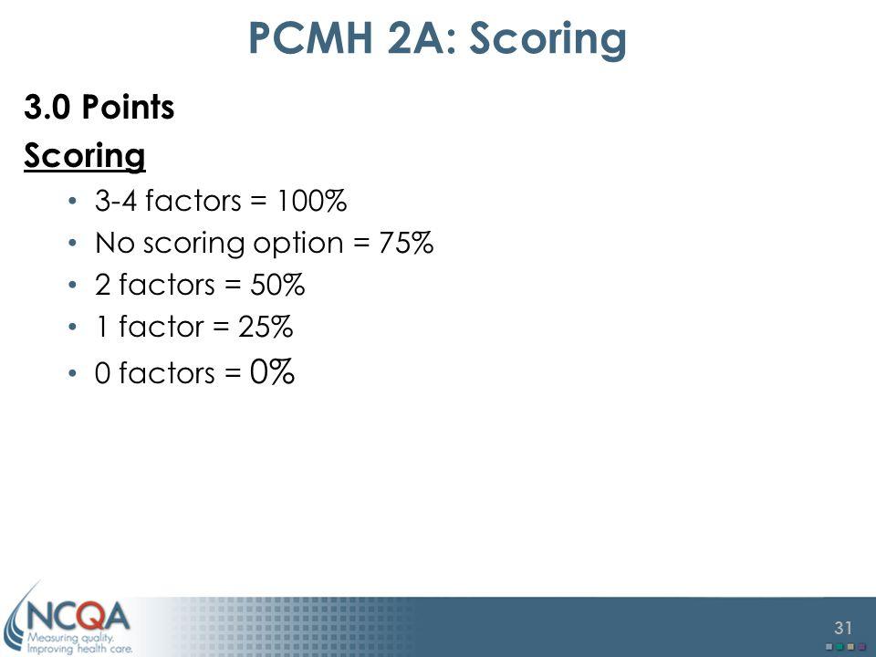 PCMH 2A: Scoring 3.0 Points Scoring 3-4 factors = 100%