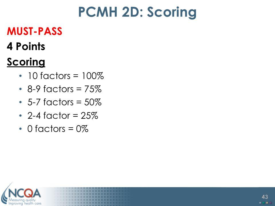 PCMH 2D: Scoring MUST-PASS 4 Points Scoring 10 factors = 100%
