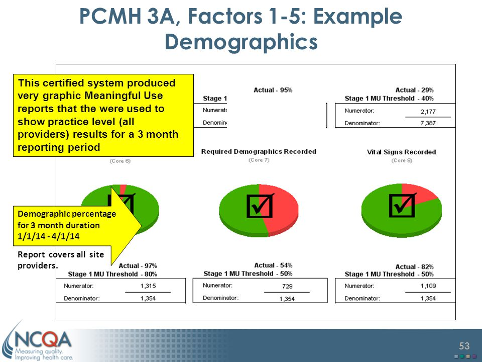 PCMH 3A, Factors 1-5: Example Demographics