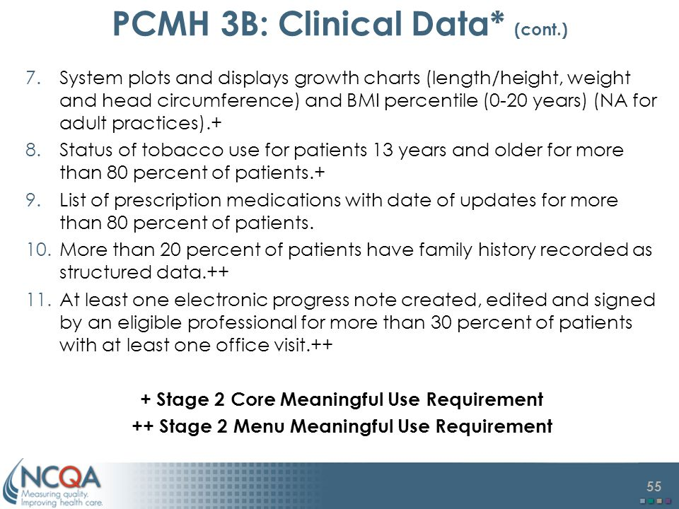 PCMH 3B: Clinical Data* (cont.)