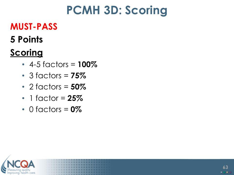 PCMH 3D: Scoring MUST-PASS 5 Points Scoring 4-5 factors = 100%