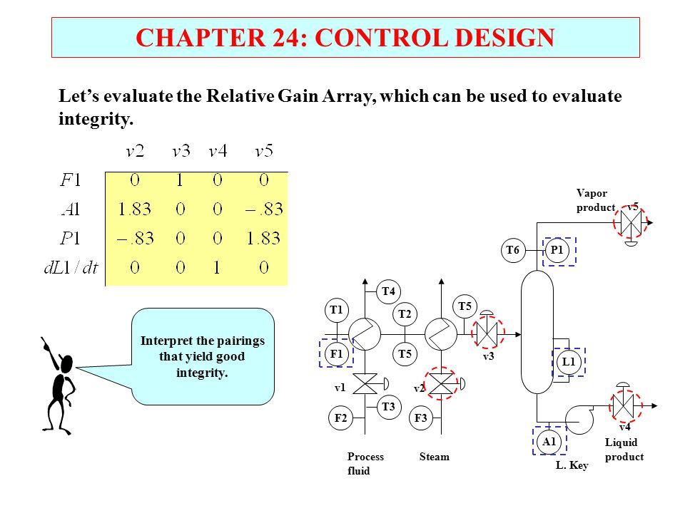 CHAPTER 24: CONTROL DESIGN Interpret the pairings