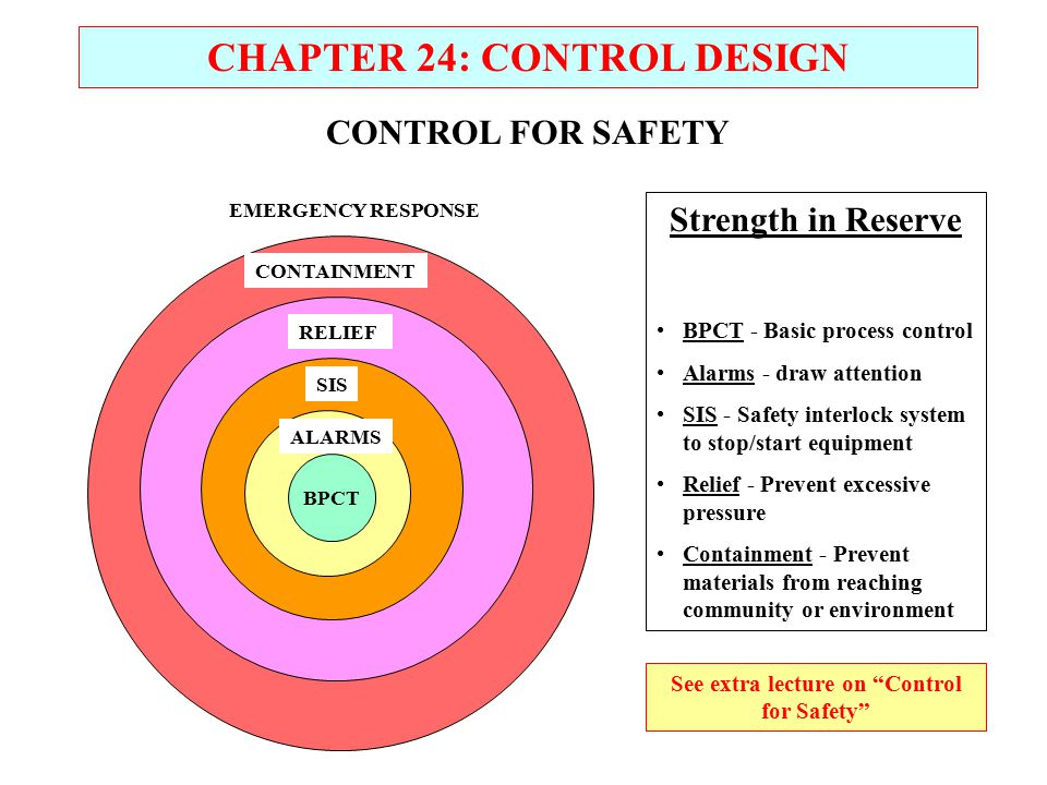 CHAPTER 24: CONTROL DESIGN See extra lecture on Control for Safety