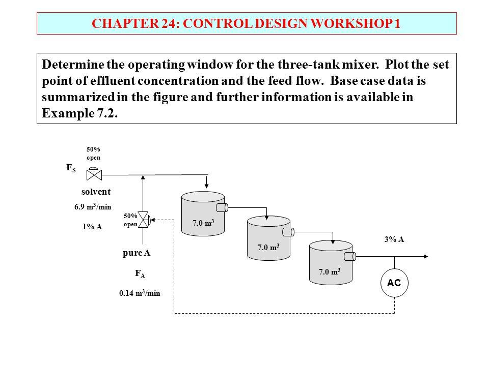 CHAPTER 24: CONTROL DESIGN WORKSHOP 1