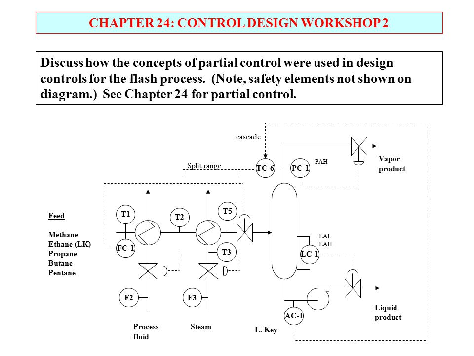 CHAPTER 24: CONTROL DESIGN WORKSHOP 2