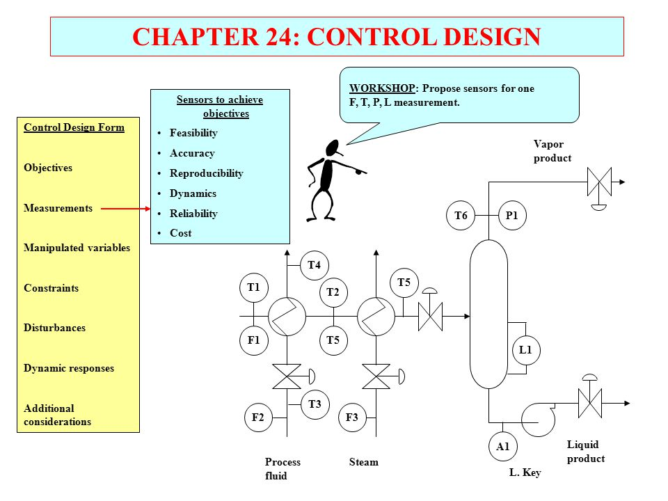 CHAPTER 24: CONTROL DESIGN Sensors to achieve objectives