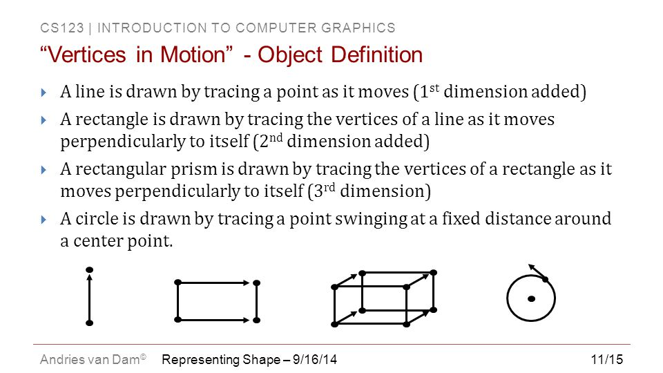 Vertices in Motion - Object Definition