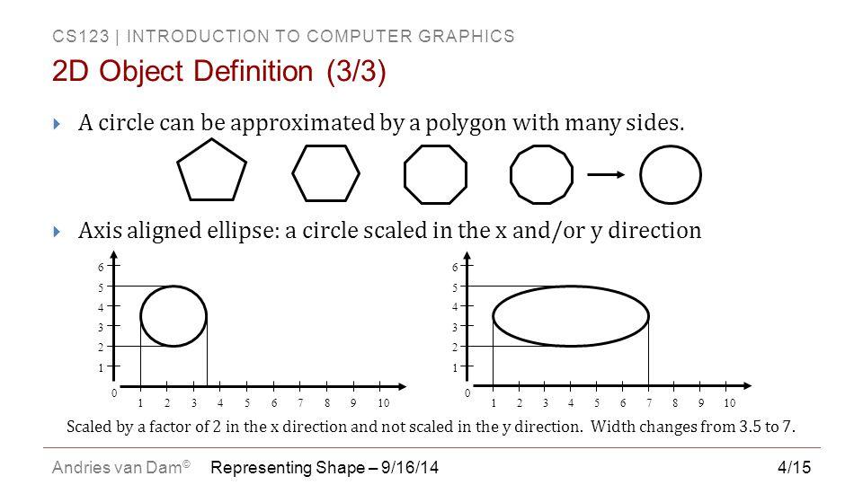 2D Object Definition (3/3)
