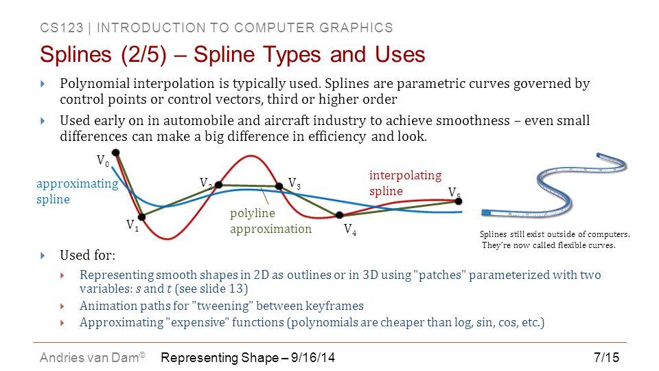 Splines (2/5) – Spline Types and Uses