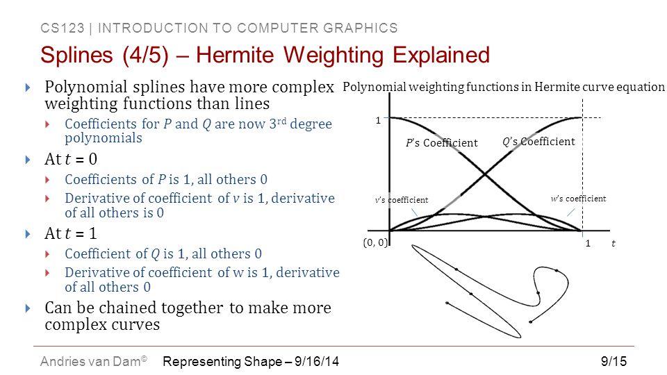 Splines (4/5) – Hermite Weighting Explained
