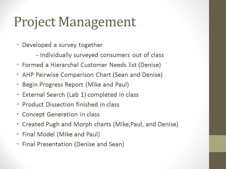 Project Management Developed a survey together