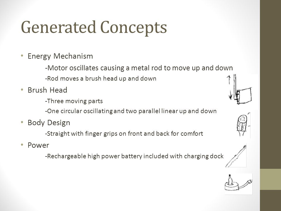Generated Concepts Energy Mechanism Brush Head Body Design Power
