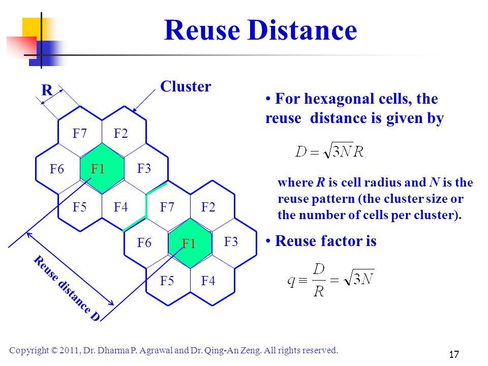 Reuse Distance Cluster R
