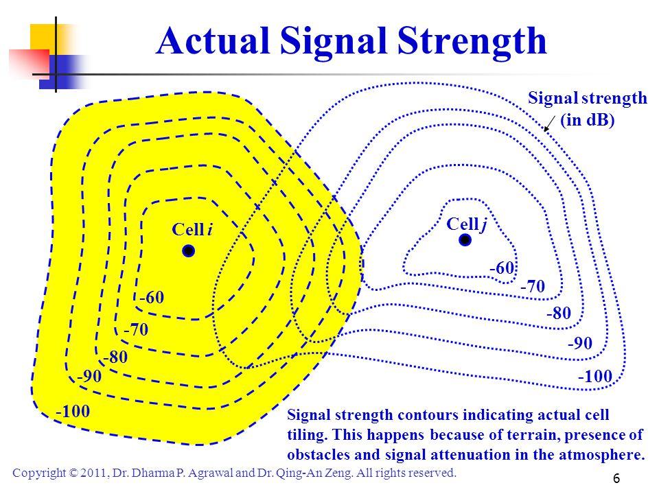 Actual Signal Strength